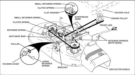 Yard Machine 42 Inch Riding Mower Belt Diagram Frigidaire Front Load Dryer Belt Replacement Benchtop Sander Northern Tool Changing Timing On 2009 Honda Pilot For Metal Sanding Floor With Hand Black Cardigan Sweater Serpentine Crossover Chart Signs My Broke