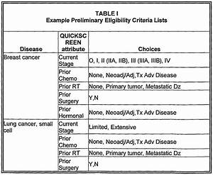 Modern clinical research protocol template ideas resume for Clinical trial template