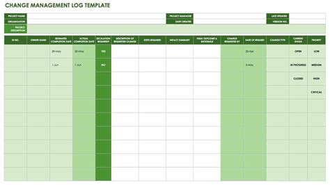 change management templates smartsheet