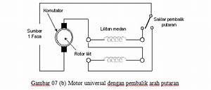 5  Diagram Kelistrikan Motor Satu Fasa