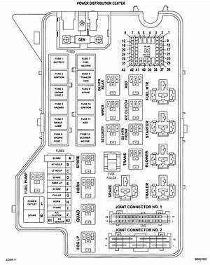 2005 Dodge Dakota Slt Engine Diagram Wiring Schematic Diagramopenhouse Ciboperlamenteblog It