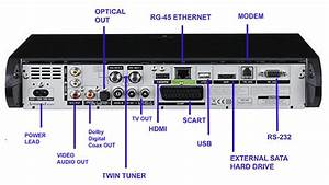 Sky Hd Wiring Diagram