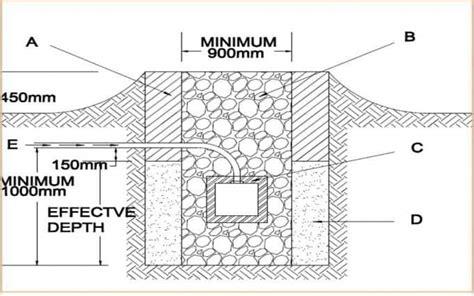 toilet tank cover why do we need soak pit tank civildigital