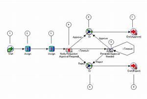 Oracle Workflow Developer U0026 39 S Guide