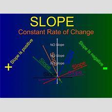 Smart Exchange  Usa  Rate Of Change And Slope