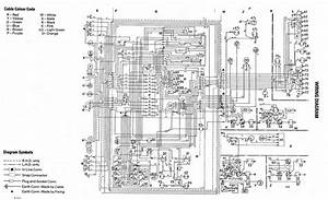 Electrical Wiring Diagram Of Volkswagen Golf Mk1  U2013 Auto
