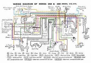 Honda S90 Wiring