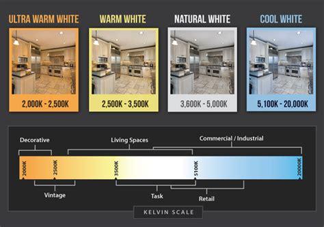 best led color temperature for kitchen led home lighting a19 par20 par30 g4 bulbs 9155
