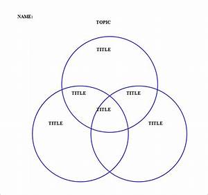 search results for 3 circle venn diagram template With venn diagram with 3 circles template