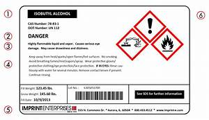Ghs label requirements imprint enterprises for Chemical product labels