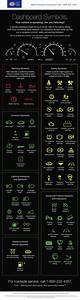 63 Dashboard Symbols And What They Mean
