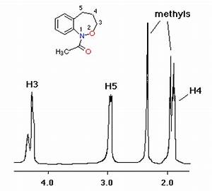 A Dynamic NMR Investigation of the Conformational ...