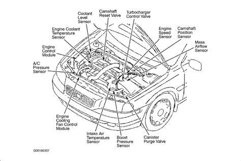volvo v70 2 0 2004 auto and specification