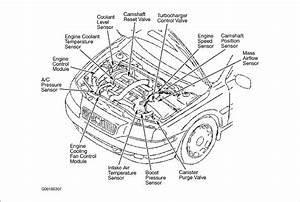 2001 Volvo S60 Engine Diagram