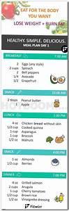 Die T U00e4gliche Kalorienaufnahme Der Frauen Zur