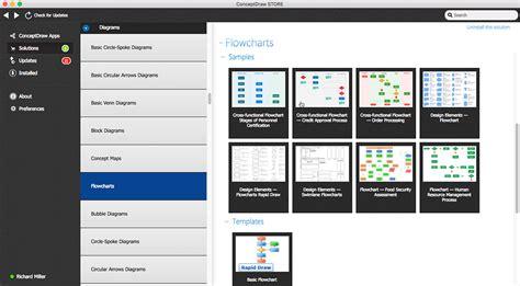 Flowchart Software Free Download  Conceptdraw Helpdesk Infographic Design In Coreldraw Template Wordpress Html Resume Doc Social Media Data Visualization Brochure Indesign