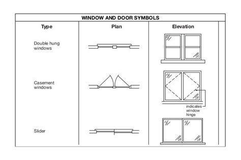 double hung windows casement windows slider  window hinge type plan elevation window