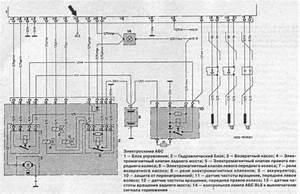 Wiring Diagram 87 W201 Anti Lock Brakes