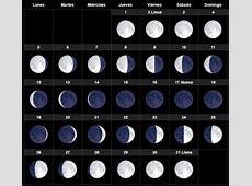 Calendario Lunar Enero 2019