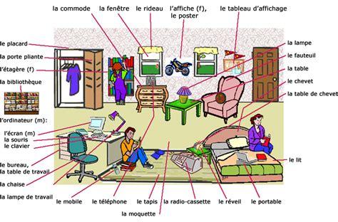 la description de ma chambre le coin de français
