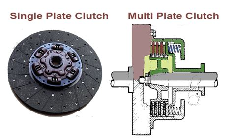 Types Of Clutch Plates