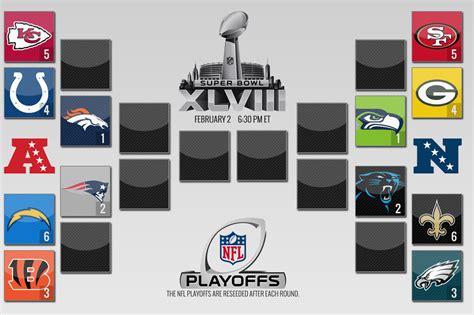 nfl playoff scenarios   postseason contender