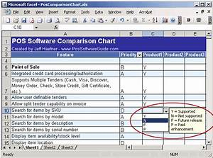 The pos software comparison chart for Software vendor comparison template