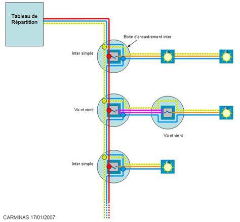 brancher prises en parall 232 le pour installation chauffage radiateurs 233 lectrique
