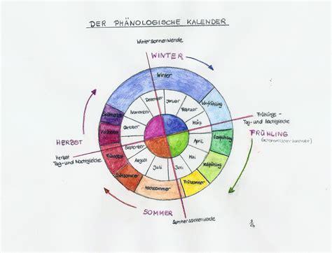 der phaenologische kalender gartenfachberatung berlin