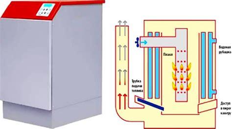 Изготовление дизельного топлива в домашних условиях . Интернетжурнал Сделай сам