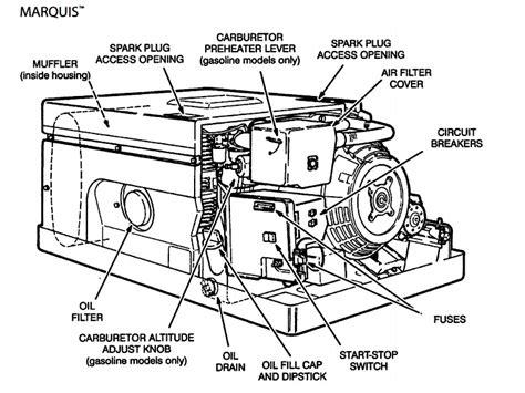Onan Propane Generator Wiring Diagram Data