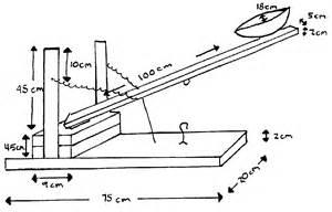 Catapult Design Plans