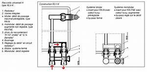 Radiateur Ne Chauffe Pas Tuyau Froid : perte dans circuit chauffage central page 2 ~ Gottalentnigeria.com Avis de Voitures