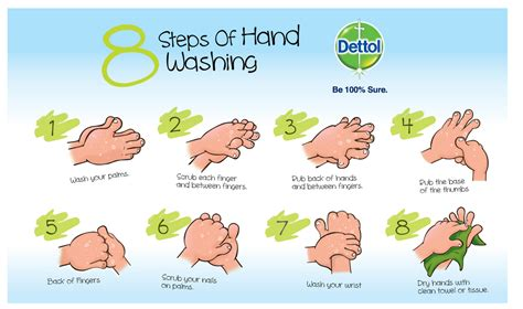 8 Steps Of Handwashing Archives  Sengkang Babies