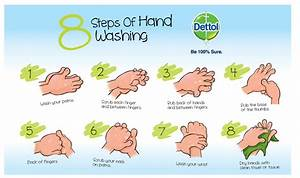 8 Steps Of Handwashing Archives