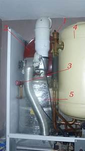 Colmater Une Fuite D Eau Sous Pression : probleme de pression sur chaudiere hydroconfort frsquet ~ Dode.kayakingforconservation.com Idées de Décoration