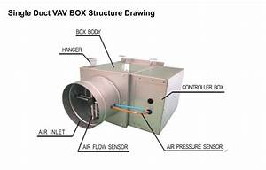 Which Terminal Unit  Vav Box  Is Right For Me