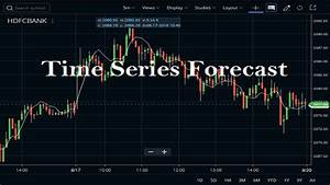 Time Series Forecast Indicator Settings Trading Strategy