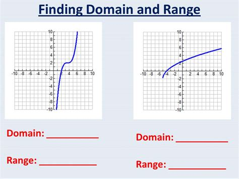 Domain And Range Increasing And Decreasing X And Yintercepts  Ppt Video Online Download