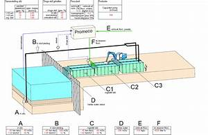 Betonmengen Berechnen : sedimentationscontainer promeco promeco ~ Themetempest.com Abrechnung