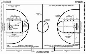 Division Of A Basketball Court