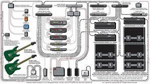 A Detailed Gear Diagram Of John Petrucci U0026 39 S Dream Theater