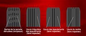 Usure Pneu Interieur : quoi surveiller midas ~ Maxctalentgroup.com Avis de Voitures