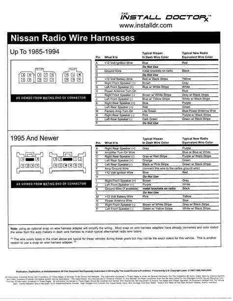 Help Radio Reception Gen Non Bose Maxima Forums