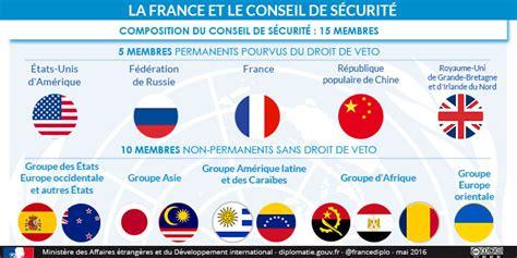 si鑒e des nations unies la et le conseil de sécurité des nations unies la en afghanistan