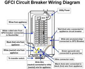 gfci circuit diagram gfci image wiring diagram similiar circuit breaker panel diagram keywords on gfci circuit diagram