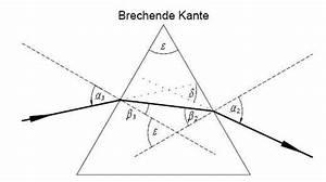 Brechungswinkel Berechnen : mp forum ablenkwinkel beim prisma matroids matheplanet ~ Themetempest.com Abrechnung
