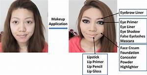 An Example Showing How Makeup Can Easily Change The