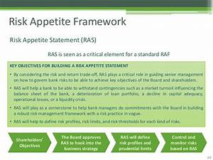 risk management essentials for bankers With risk appetite template