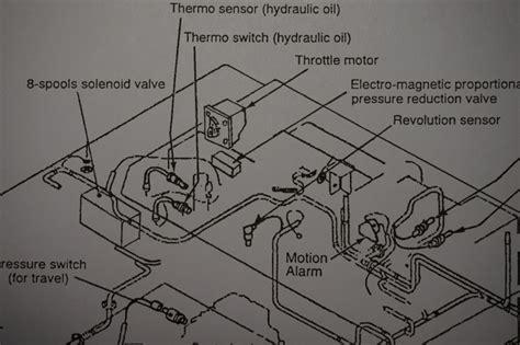 case excavator    service workshop repair manual book